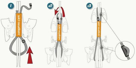 Picture for category Ski Walker (the easy way to carry skis)