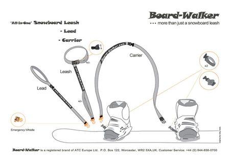 Picture for category Boardwalker